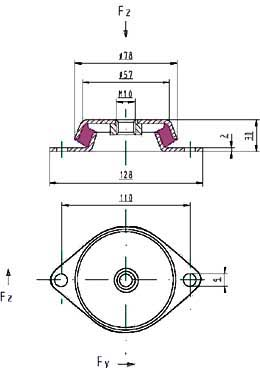 machine mountings